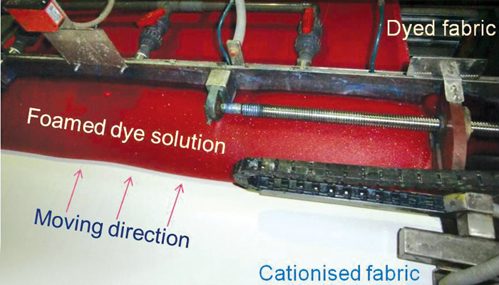 Foam Dyeing Technology on Cotton Knits Surface Dyeing