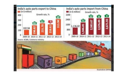 Fall in exports to China worries textile industry