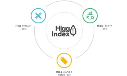 Walmart urges suppliers to use Higg Index
