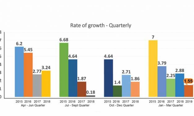CMAI Annual Apparel Index records lowest growth in five years
