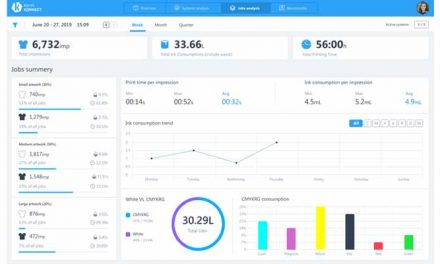 Kornit launches industry-leading cloud software analytics connectivity platform