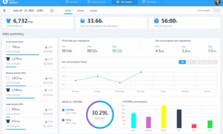 Kornit launches industryleading cloud software analytics connectivity platform