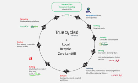 HeiQ joins hands with Twinery for reducing production waste